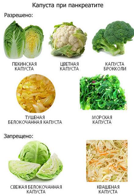Овощная Диета При Холецистите. Диета при холецистите
